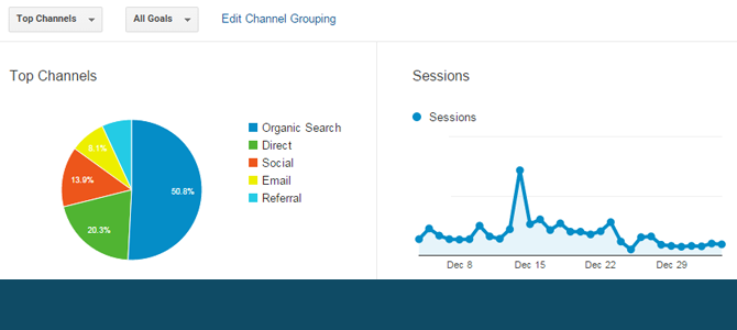 How to Track Campaigns in Google Analytics