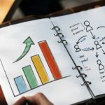 Three Steps to Creating a Marketing Plan