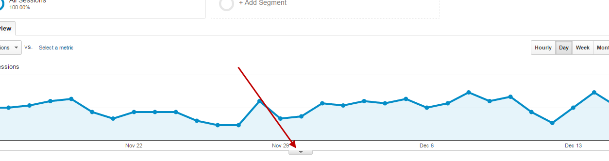 adding annotations to Google Analytics Step 2