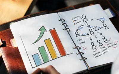 Three Steps to Creating a Marketing Plan
